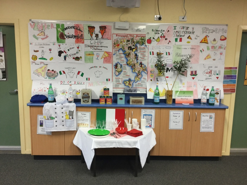 Italian restaurant set up in language classroom