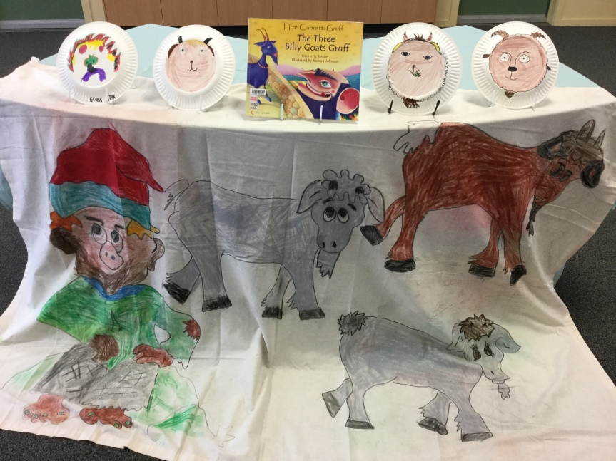 The Three Billy Goats Gruff Puppet Activity
