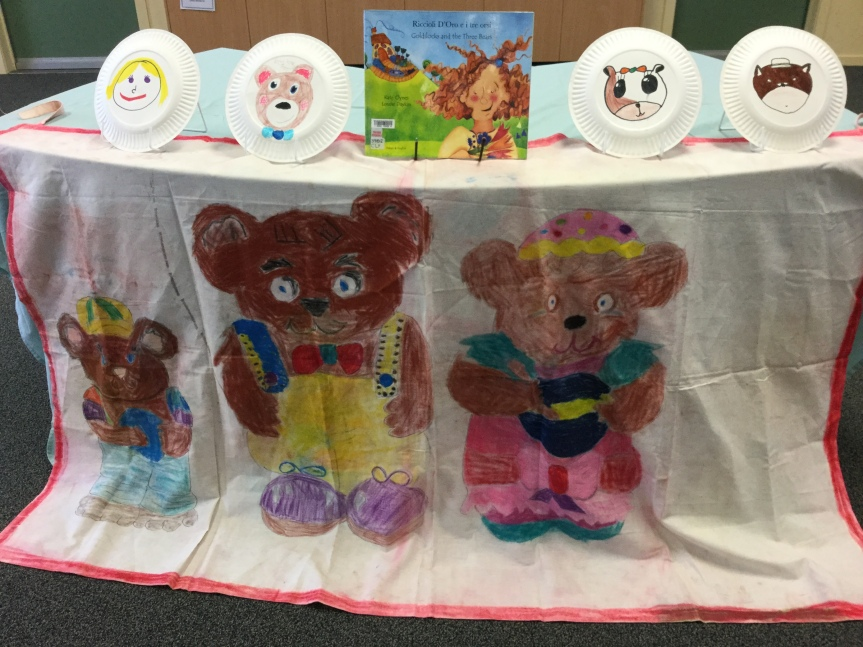 The Three Bears Puppet Activity